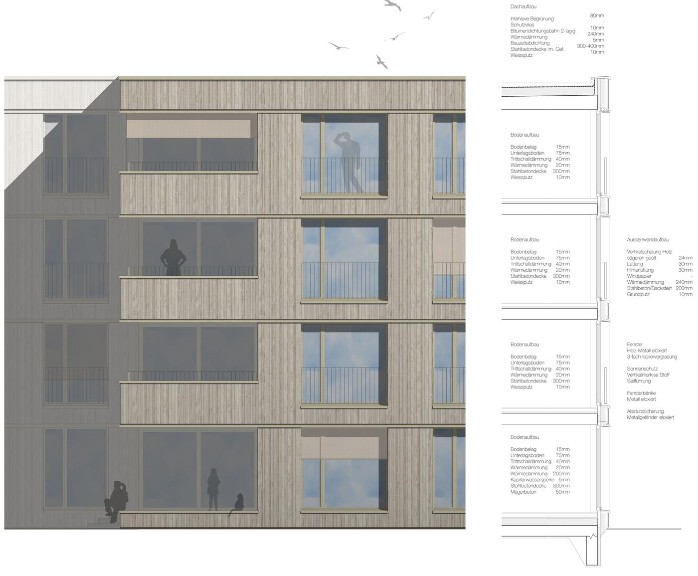 buan architekten – Projektwettbewerb Weinhalde Kriens – Materialisierung Fassade